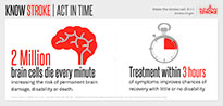 Know Stroke | Act in Time
